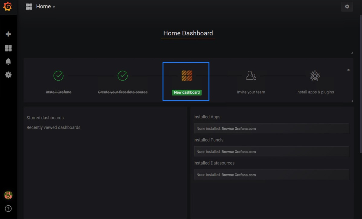 grafana-dashboard